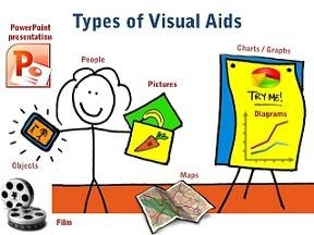 types of visual aids